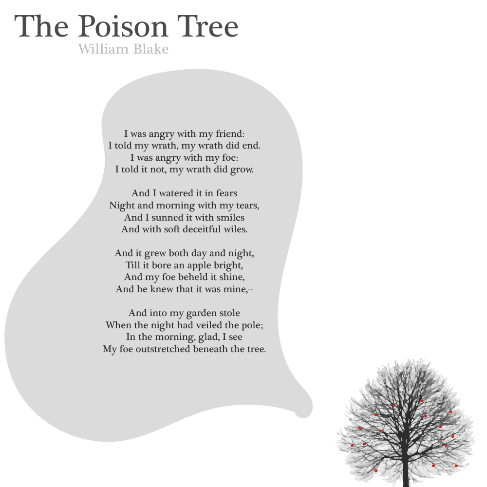 The poison tree poem by William Blake